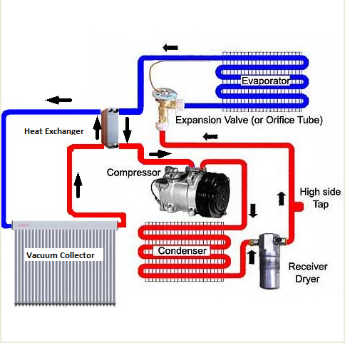 air conditioning system diagram how do air conditioners work? air systems texas air conditioner diagram at edmiracle.co